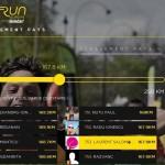 Laurent engagé dans le Defi Run Europe avec Sportifs solidaires pour Le Point rose